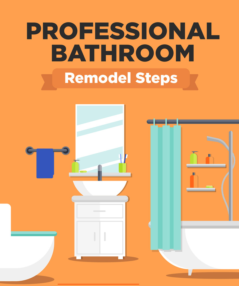 professional bathroom remodel process infographic thumbnail
