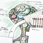 dirt connections Plan for landscape design with pergola and pond